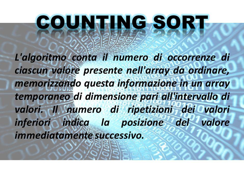L'algoritmo conta il numero di occorrenze di ciascun valore presente nell'array da ordinare, memorizzando questa informazione in un array temporaneo d