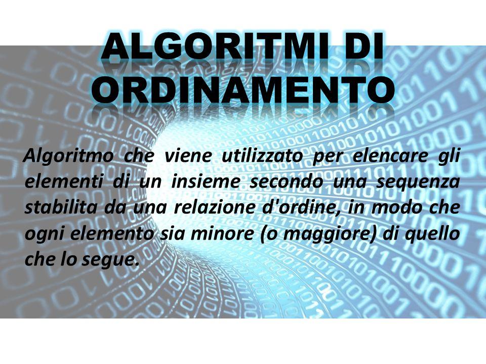 L algoritmo seleziona di volta in volta il numero minore nella sequenza di partenza e lo sposta nella sequenza ordinata; di fatto la sequenza viene suddivisa in due parti: la sottosequenza ordinata, che occupa le prime posizioni dell array, e la sottosequenza da ordinare, che costituisce la parte restante dell array.