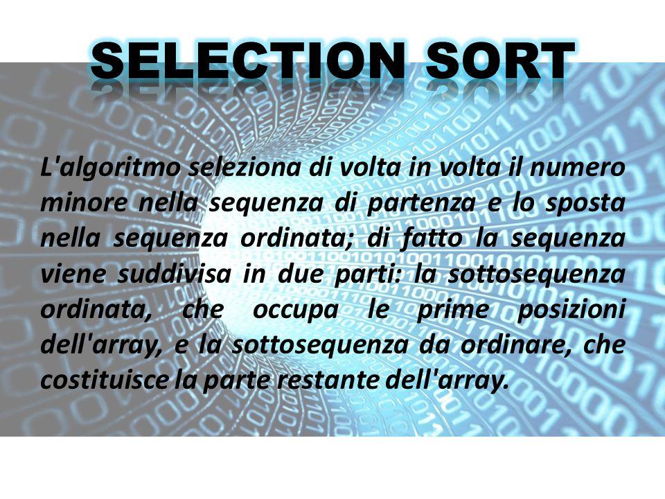 L'algoritmo seleziona di volta in volta il numero minore nella sequenza di partenza e lo sposta nella sequenza ordinata; di fatto la sequenza viene su