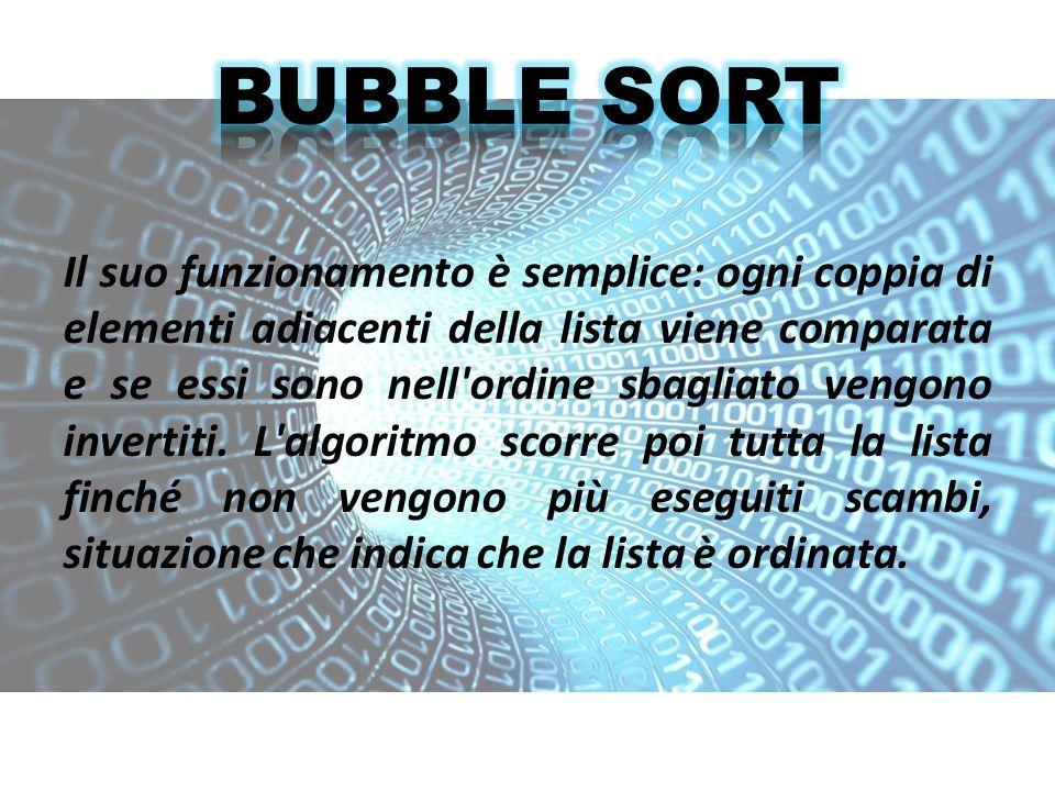 void bubbsort(int x[ ], int y) { bool scambio=true; int ultimo=y-1,i=0; while (scambio) { scambio=false; for (i=0;i<ultimo;i++) { if ( x[i]> x[i+1]) { int t= x[i]; x[i]=x[i+1]; x[i+1]=t; scambio=true; } ultimo --; } L'algoritmo BUBBLE SORT (ordinamento a bolle) so basa sull'idea di far emergere pian piano gli elementi più piccoli verso l'inizio dell'insieme da ordinare facendo sprofondare gli elementi maggiori verso il fondo: un po' come le bollicine in un bicchiere di acqua gassata da qui il nome di ordinamento a bolle.