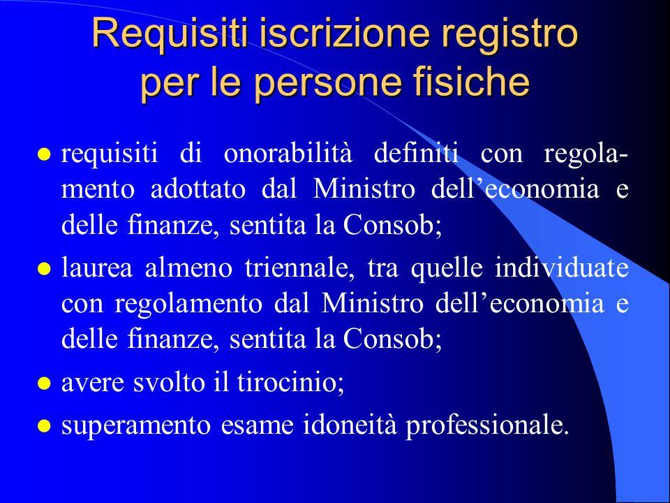 Requisiti iscrizione registro per le persone fisiche l requisiti di onorabilità definiti con regola- mento adottato dal Ministro dell'economia e delle