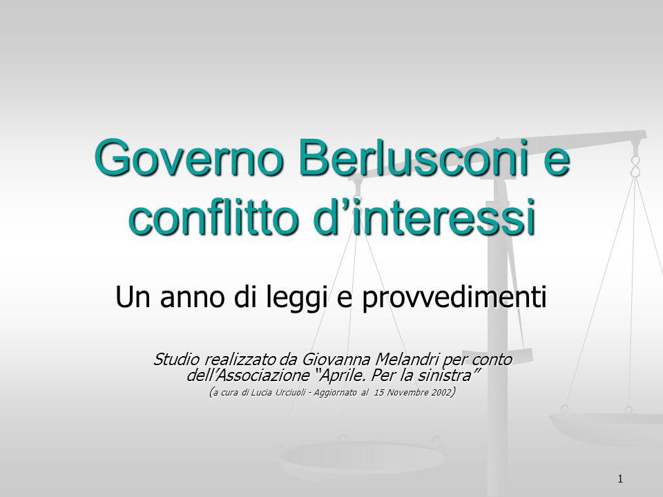 """1 Governo Berlusconi e conflitto d'interessi Un anno di leggi e provvedimenti Studio realizzato da Giovanna Melandri per conto dell'Associazione """"Apri"""