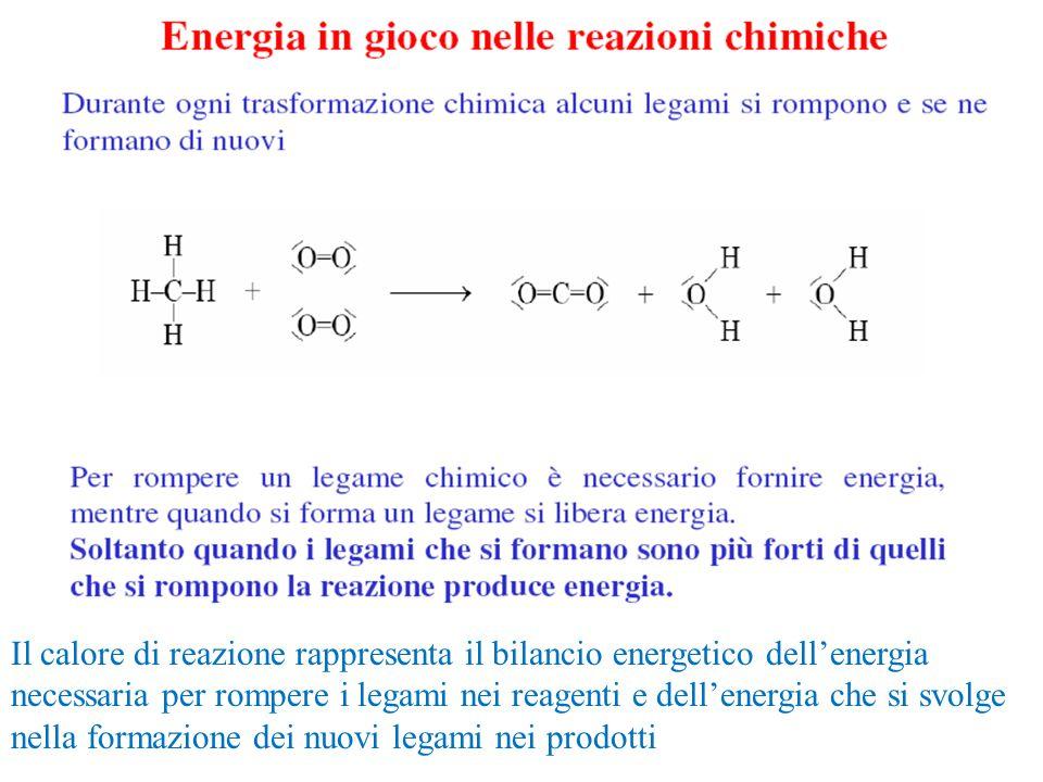 Il calore di reazione rappresenta il bilancio energetico dell'energia necessaria per rompere i legami nei reagenti e dell'energia che si svolge nella