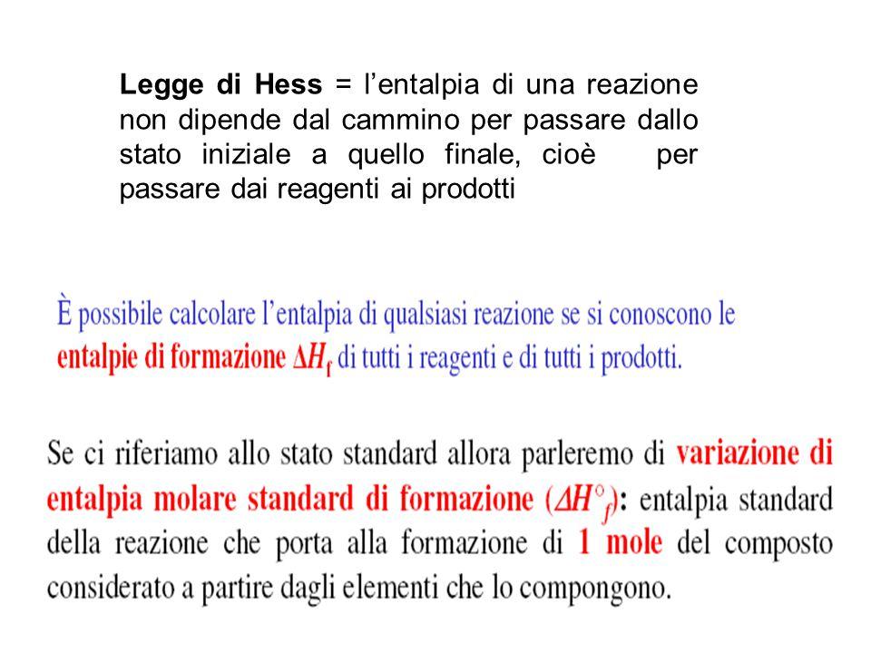 Legge di Hess = l'entalpia di una reazione non dipende dal cammino per passare dallo stato iniziale a quello finale, cioè per passare dai reagenti ai