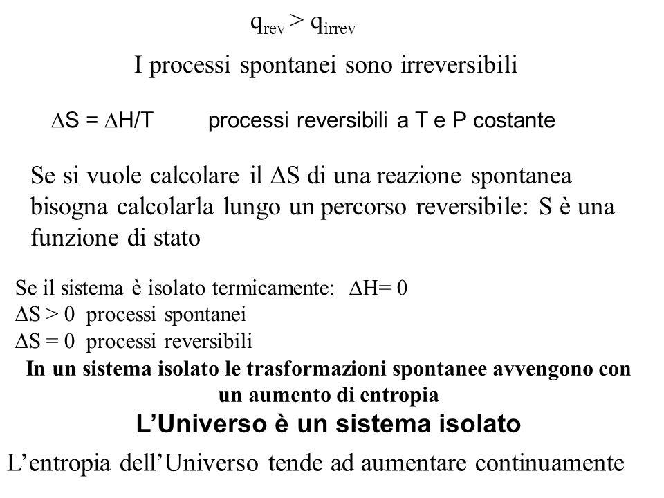 q rev > q irrev I processi spontanei sono irreversibili Se si vuole calcolare il  S di una reazione spontanea bisogna calcolarla lungo un percorso re