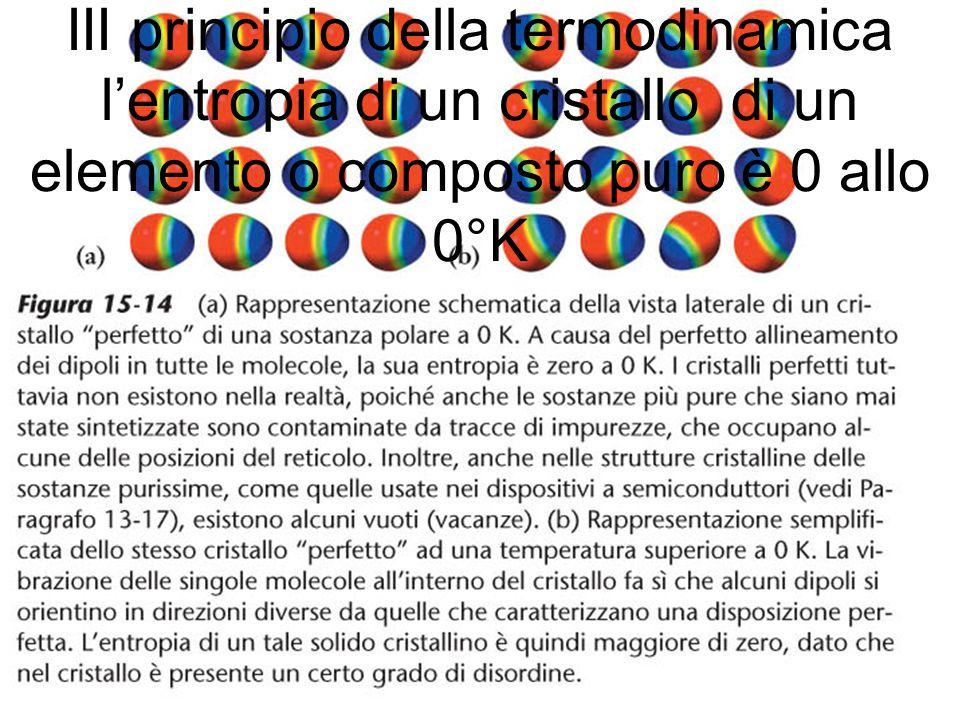 III principio della termodinamica l'entropia di un cristallo di un elemento o composto puro è 0 allo 0°K