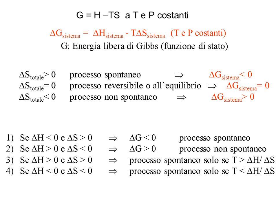 G = H –TS a T e P costanti G: Energia libera di Gibbs (funzione di stato)  G sistema =  H sistema - T  S sistema (T e P costanti)  S totale > 0 p
