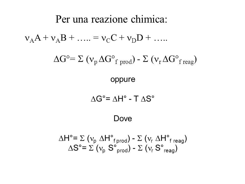 Per una reazione chimica: A A + A B + ….. = C C + D D + …..  G°=  ( p  G° f prod ) -  ( r  G° f reag ) oppure  G°=  H° - T  S° Dove  H°=  (