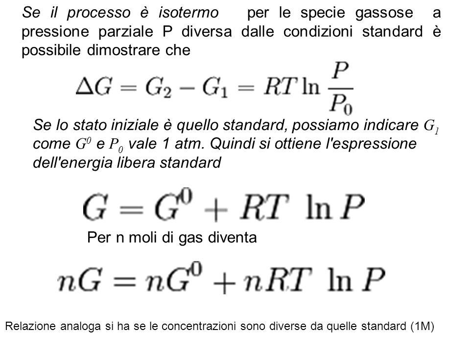 Se il processo è isotermo per le specie gassose a pressione parziale P diversa dalle condizioni standard è possibile dimostrare che Se lo stato inizia