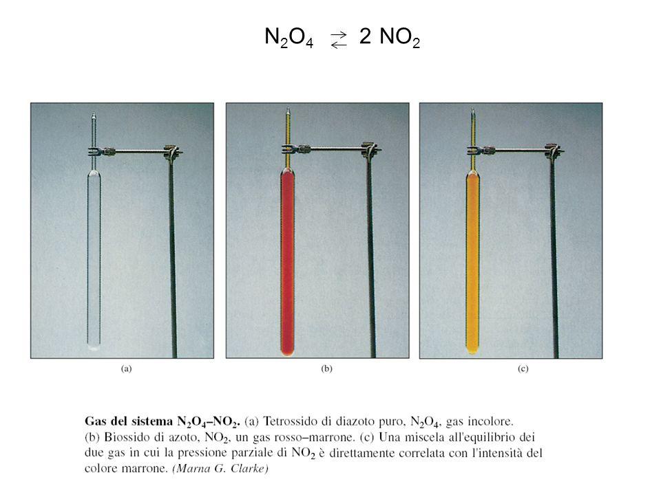 Gas del sistema N 2 O 4 2 NO 2