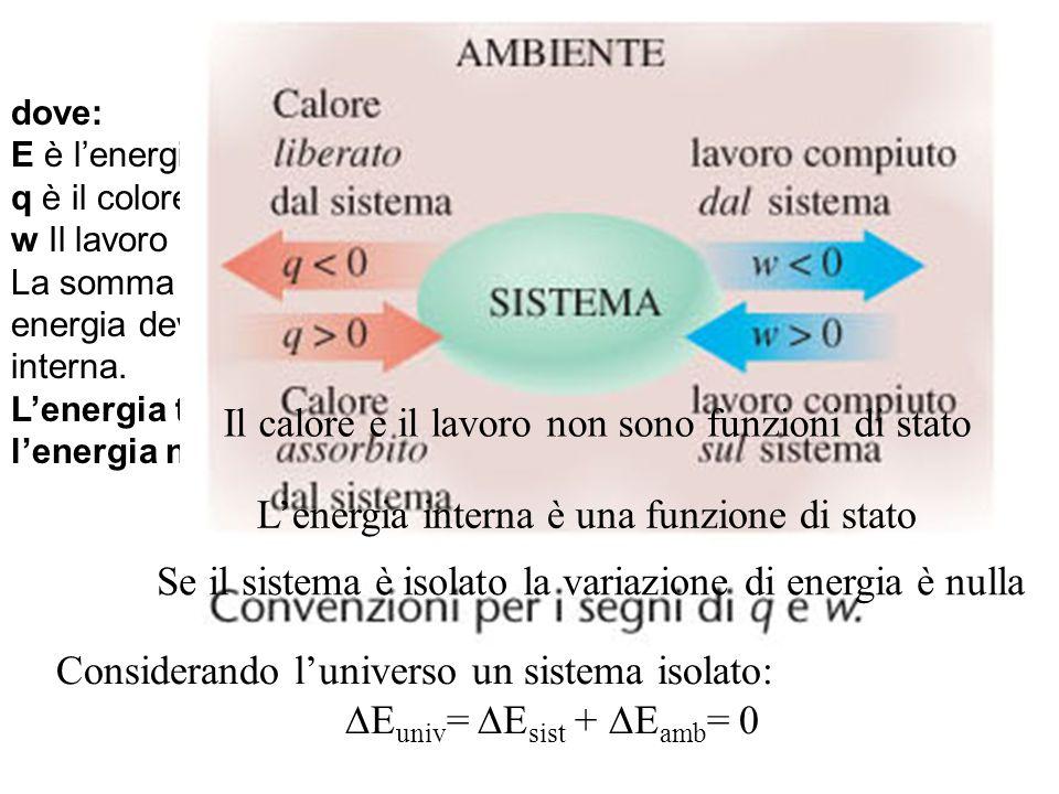 I principio della termodinamica  E = q + w dove: E è l'energia interna del sistema q è il colore assorbito dal sistema w Il lavoro fatto sul sistema