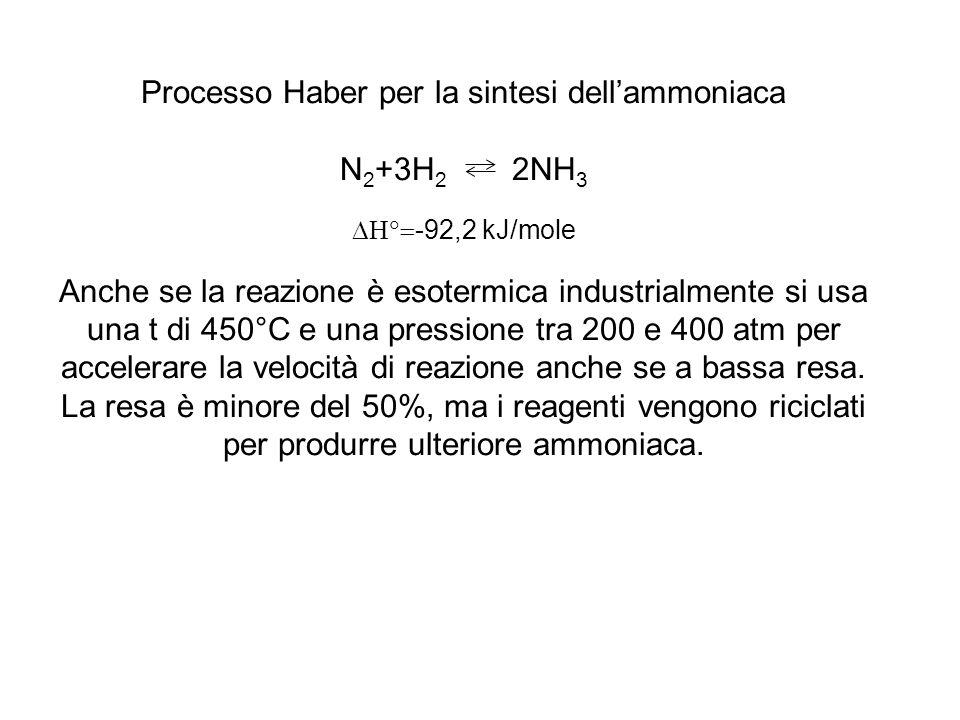 Processo Haber per la sintesi dell'ammoniaca N 2 +3H 2 2NH 3  -92,2 kJ/mole Anche se la reazione è esotermica industrialmente si usa una t di 450°
