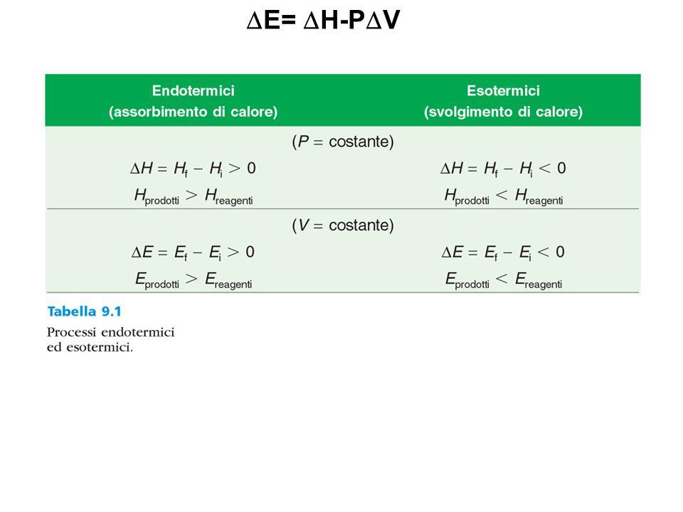  E=  H-P  V