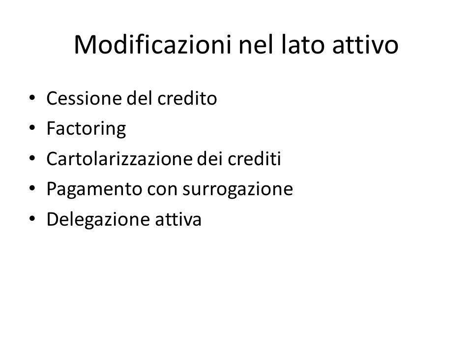 Modificazioni nel lato attivo Cessione del credito Factoring Cartolarizzazione dei crediti Pagamento con surrogazione Delegazione attiva