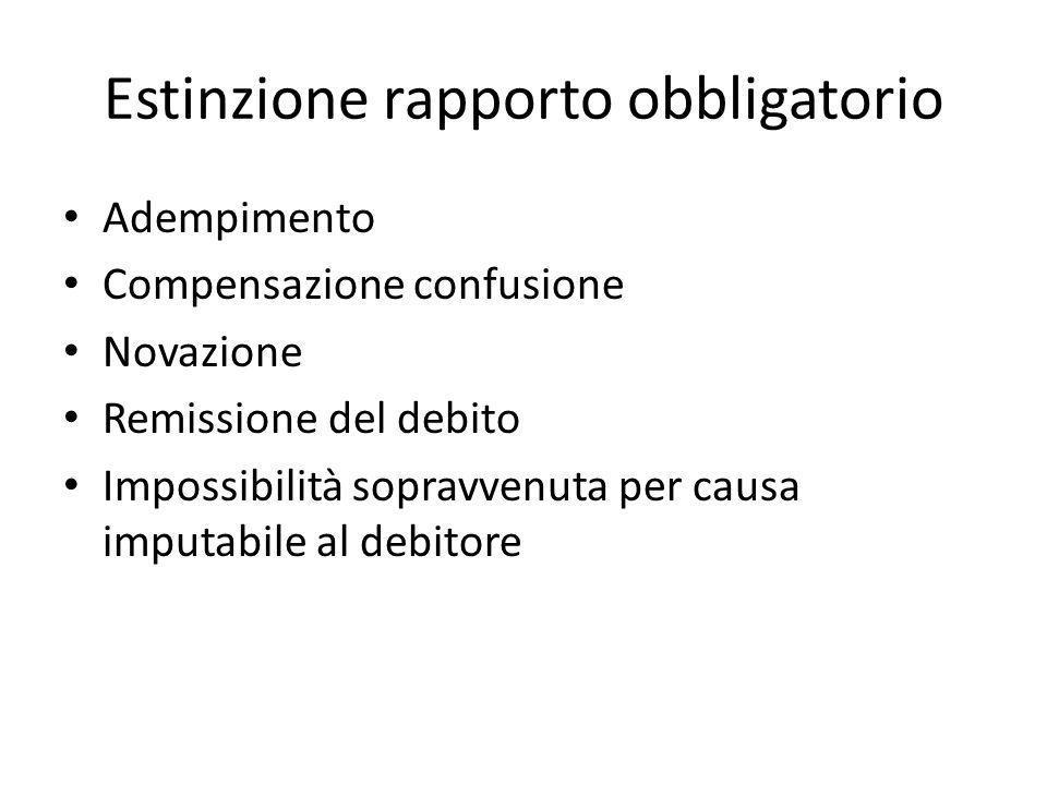 Estinzione rapporto obbligatorio Adempimento Compensazione confusione Novazione Remissione del debito Impossibilità sopravvenuta per causa imputabile