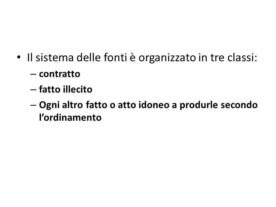 Il sistema delle fonti è organizzato in tre classi: – contratto – fatto illecito – Ogni altro fatto o atto idoneo a produrle secondo l'ordinamento
