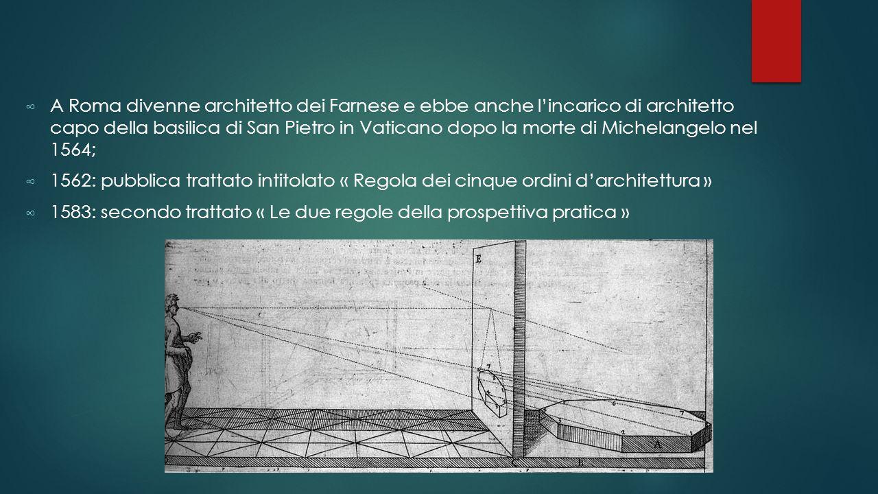 ∞ A Roma divenne architetto dei Farnese e ebbe anche l'incarico di architetto capo della basilica di San Pietro in Vaticano dopo la morte di Michelang