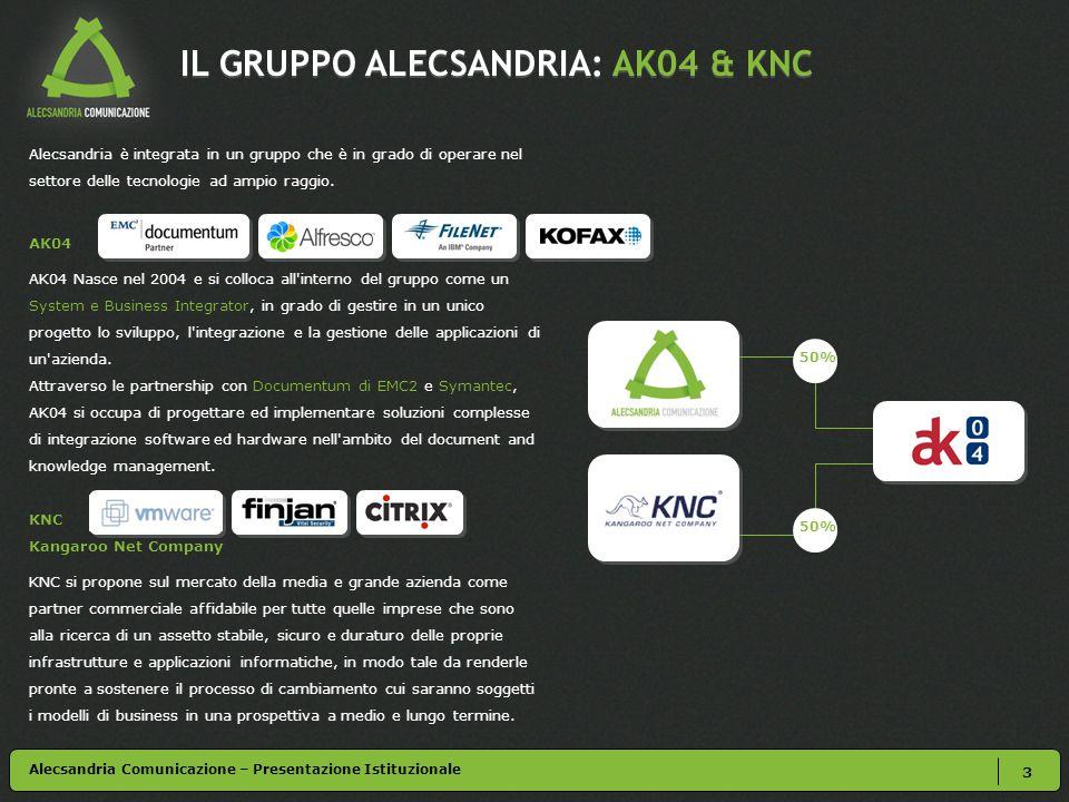 IL GRUPPO ALECSANDRIA: AK04 & KNC Alecsandria è integrata in un gruppo che è in grado di operare nel settore delle tecnologie ad ampio raggio.