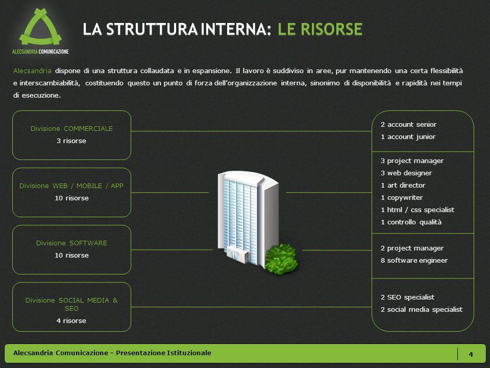 LA STRUTTURA INTERNA: LE RISORSE Alecsandria dispone di una struttura collaudata e in espansione.