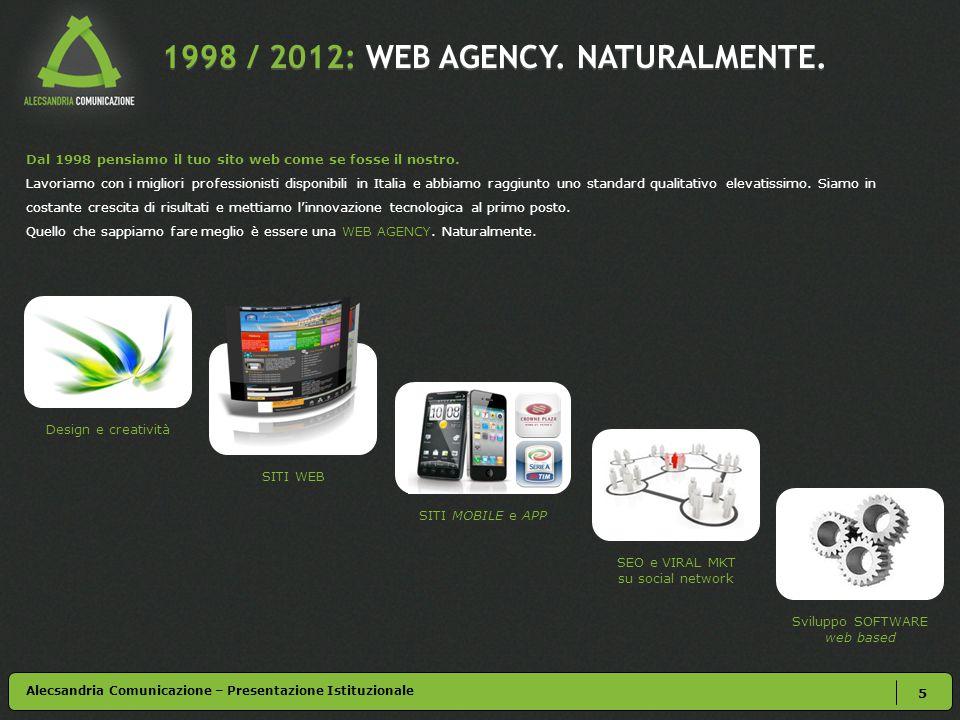 1998 / 2012: WEB AGENCY. NATURALMENTE. Dal 1998 pensiamo il tuo sito web come se fosse il nostro.