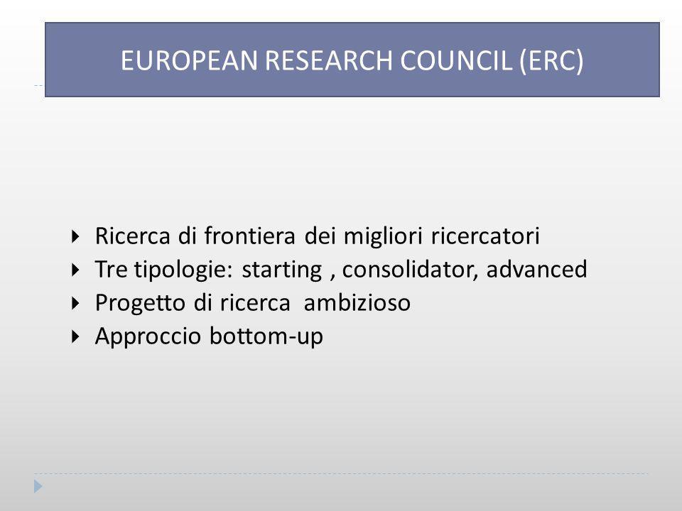 EUROPEAN RESEARCH COUNCIL  Ricerca di frontiera dei migliori ricercatori  Tre tipologie: starting, consolidator, advanced  Progetto di ricerca ambizioso  Approccio bottom-up EUROPEAN RESEARCH COUNCIL (ERC)