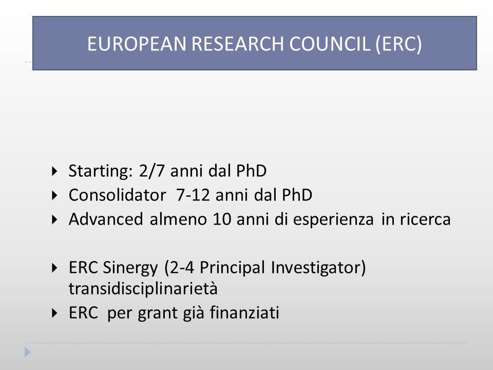 EUROPEAN RESEARCH COUNCIL  Starting: 2/7 anni dal PhD  Consolidator 7-12 anni dal PhD  Advanced almeno 10 anni di esperienza in ricerca  ERC Sinergy (2-4 Principal Investigator) transidisciplinarietà  ERC per grant già finanziati EUROPEAN RESEARCH COUNCIL (ERC)