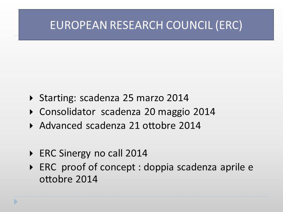 EUROPEAN RESEARCH COUNCIL  Starting: scadenza 25 marzo 2014  Consolidator scadenza 20 maggio 2014  Advanced scadenza 21 ottobre 2014  ERC Sinergy no call 2014  ERC proof of concept : doppia scadenza aprile e ottobre 2014 EUROPEAN RESEARCH COUNCIL (ERC)