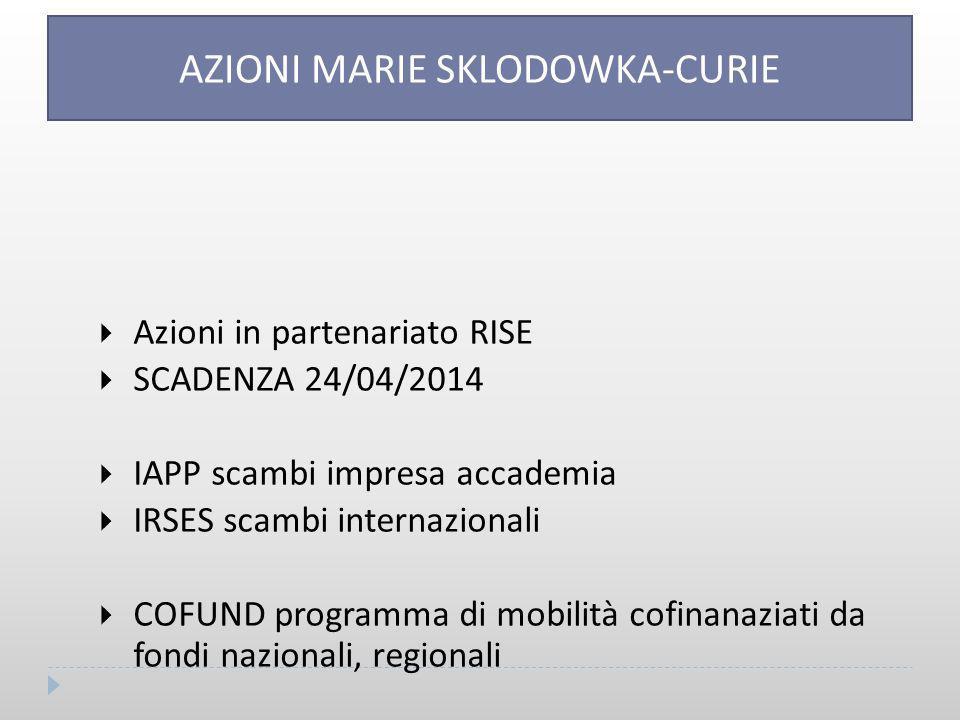  Azioni in partenariato RISE  SCADENZA 24/04/2014  IAPP scambi impresa accademia  IRSES scambi internazionali  COFUND programma di mobilità cofinanaziati da fondi nazionali, regionali AZIONI MARIE SKLODOWKA-CURIE