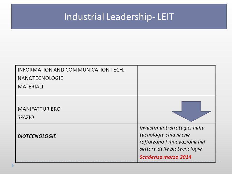 INFORMATION AND COMMUNICATION TECH.