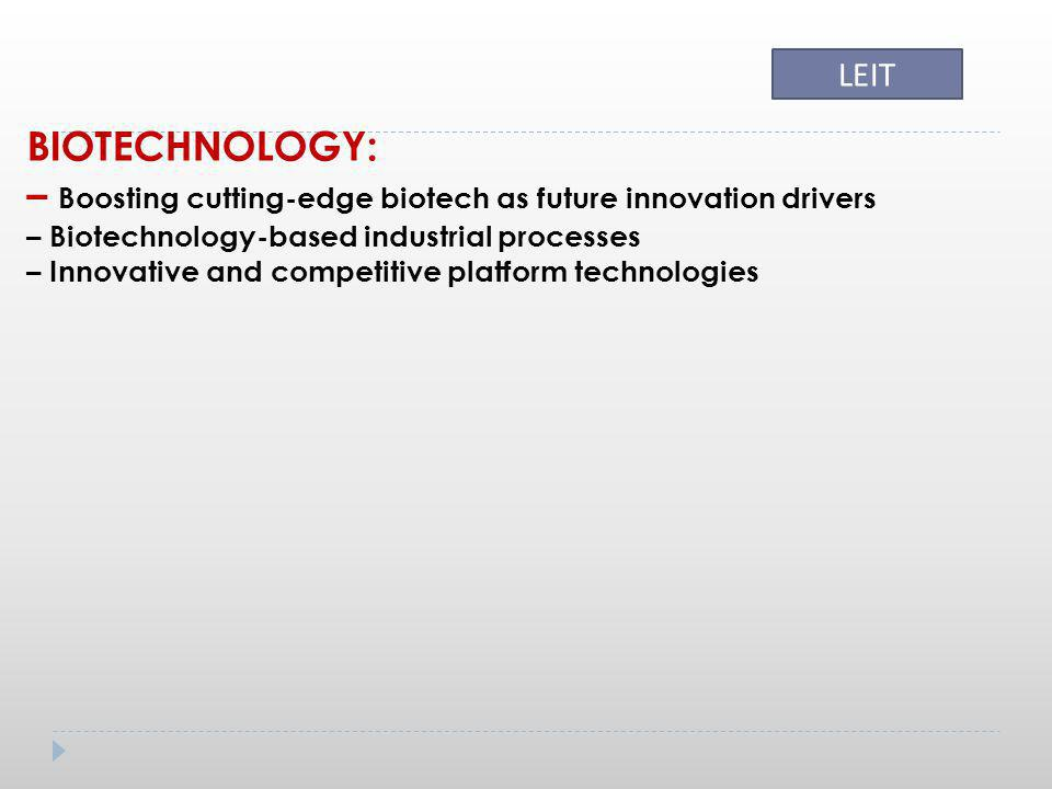BIOTECHNOLOGY: – Boosting cutting-edge biotech as future innovation drivers – Biotechnology-based industrial processes – Innovative and competitive pl