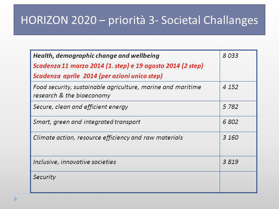 Health, demographic change and wellbeing Scadenza 11 marzo 2014 (1.