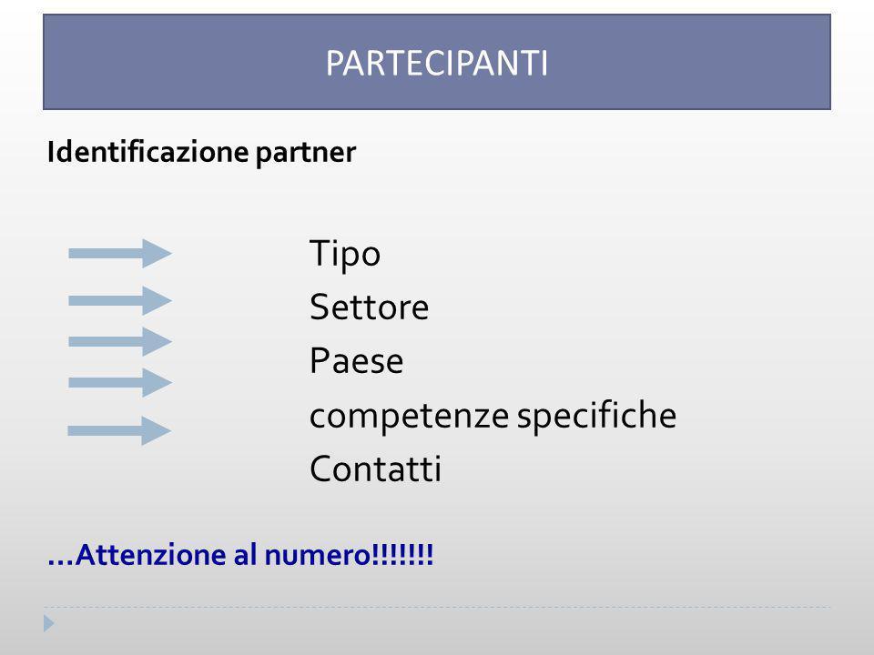 Identificazione partner Tipo Settore Paese competenze specifiche Contatti …Attenzione al numero!!!!!!.