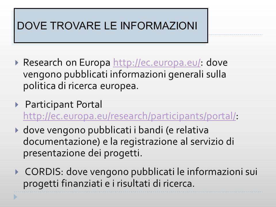  Research on Europa http://ec.europa.eu/: dove vengono pubblicati informazioni generali sulla politica di ricerca europea.http://ec.europa.eu/  Participant Portal http://ec.europa.eu/research/participants/portal/: http://ec.europa.eu/research/participants/portal/  dove vengono pubblicati i bandi (e relativa documentazione) e la registrazione al servizio di presentazione dei progetti.