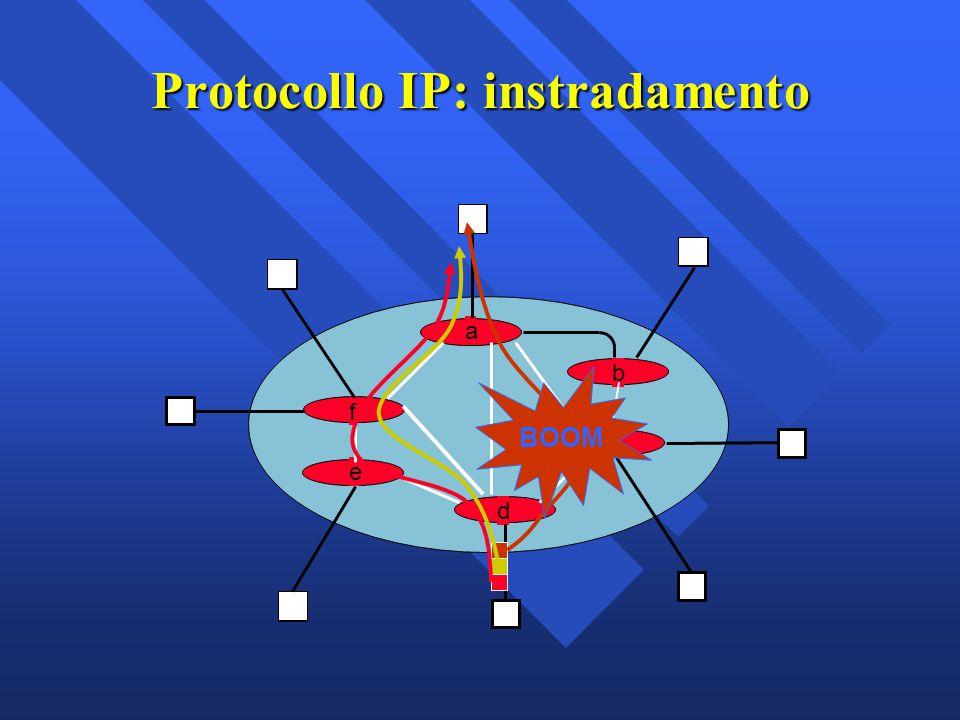 Protocollo IP: instradamento a b c d e f BOOM