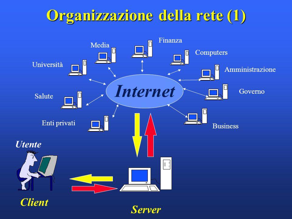 Organizzazione della rete (1) Internet Media Finanza Computers Amministrazione Università Salute Governo Enti privati Business Server Utente Client