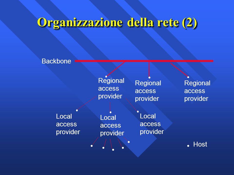 Organizzazione della rete (2) Backbone Regional access provider Local access provider Regional access provider Regional access provider Local access p