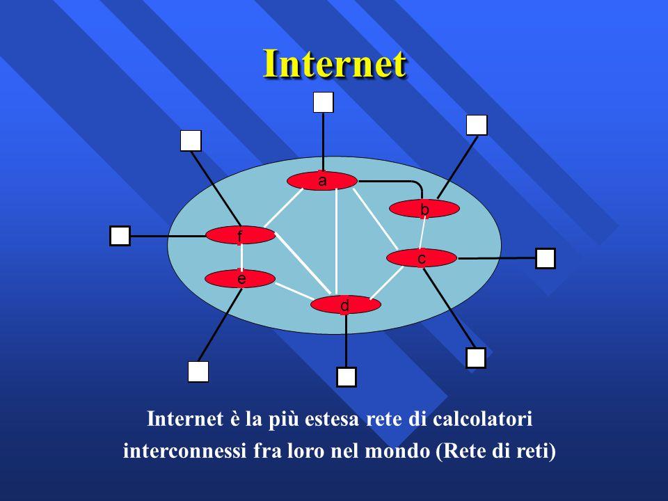 Domain Name System (DNS) n Un insieme di convenzioni per dare agli host di Internet un nome mnemonico n Esempio: n venus.disco.unimib.it n Un protocollo per reperire l'indirizzo IP di un host a partire dal suo nome mnemonico host name domain name (a più livelli)