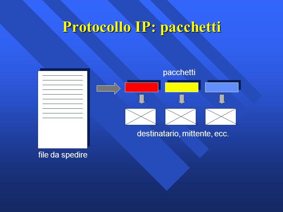 Protocollo IP: pacchetti file da spedire pacchetti destinatario, mittente, ecc.