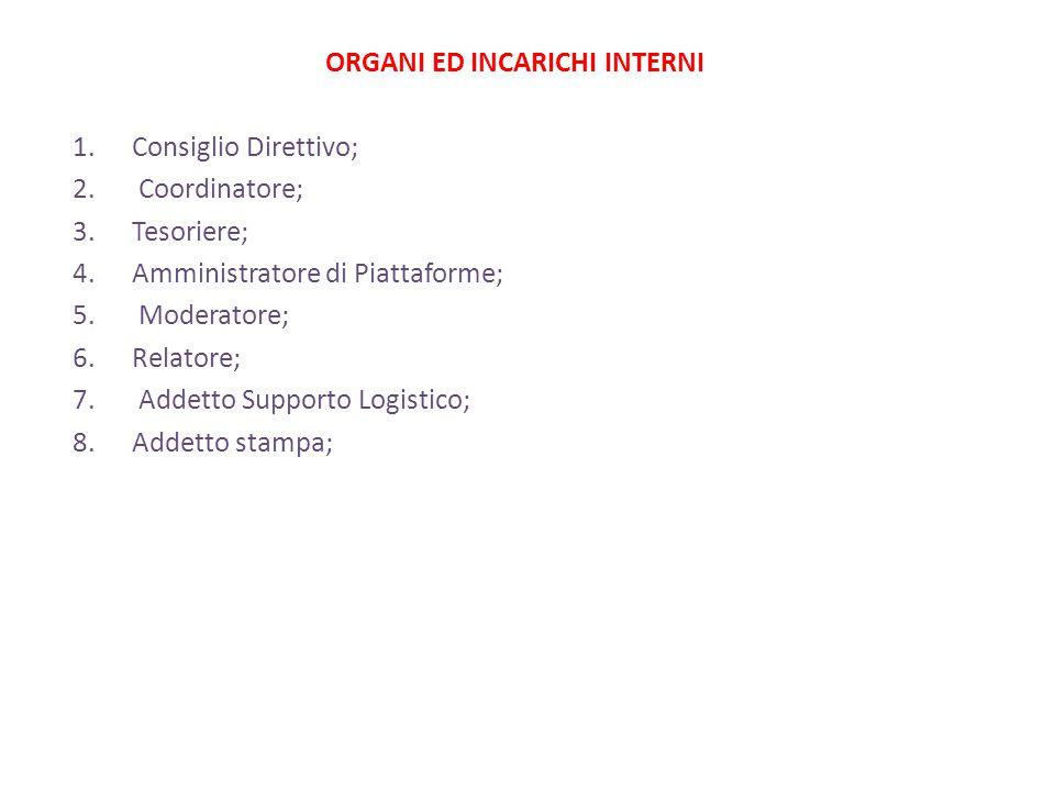 ORGANI ED INCARICHI INTERNI 1.Consiglio Direttivo; 2.