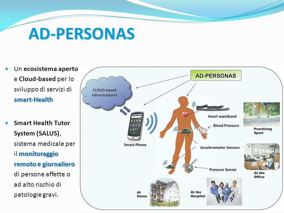 AD-PERSONAS smart-Health Un ecosistema aperto e Cloud-based per lo sviluppo di servizi di smart-Health monitoraggio remoto e giornaliero Smart Health