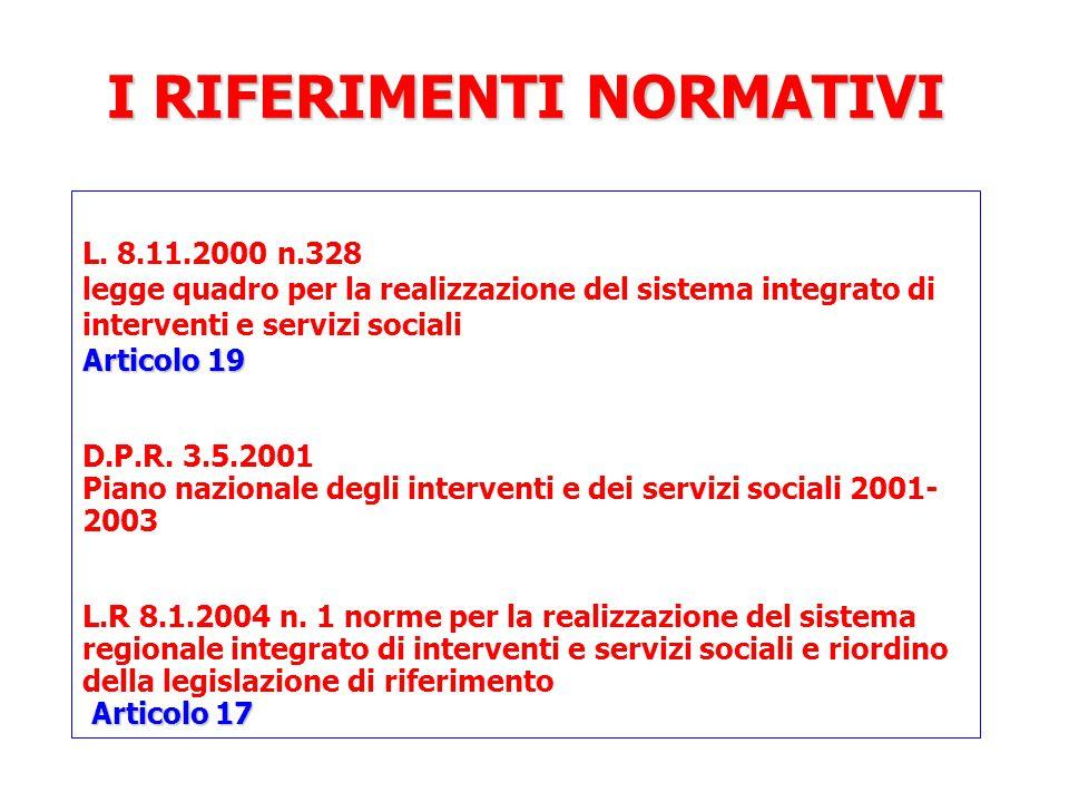 Articolo 19 L. 8.11.2000 n.328 legge quadro per la realizzazione del sistema integrato di interventi e servizi sociali Articolo 19 D.P.R. 3.5.2001 Pia