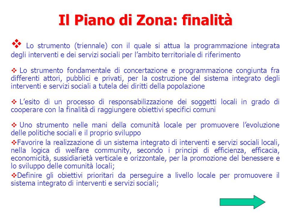Il Piano di Zona: finalità  Lo strumento (triennale) con il quale si attua la programmazione integrata degli interventi e dei servizi sociali per l'a