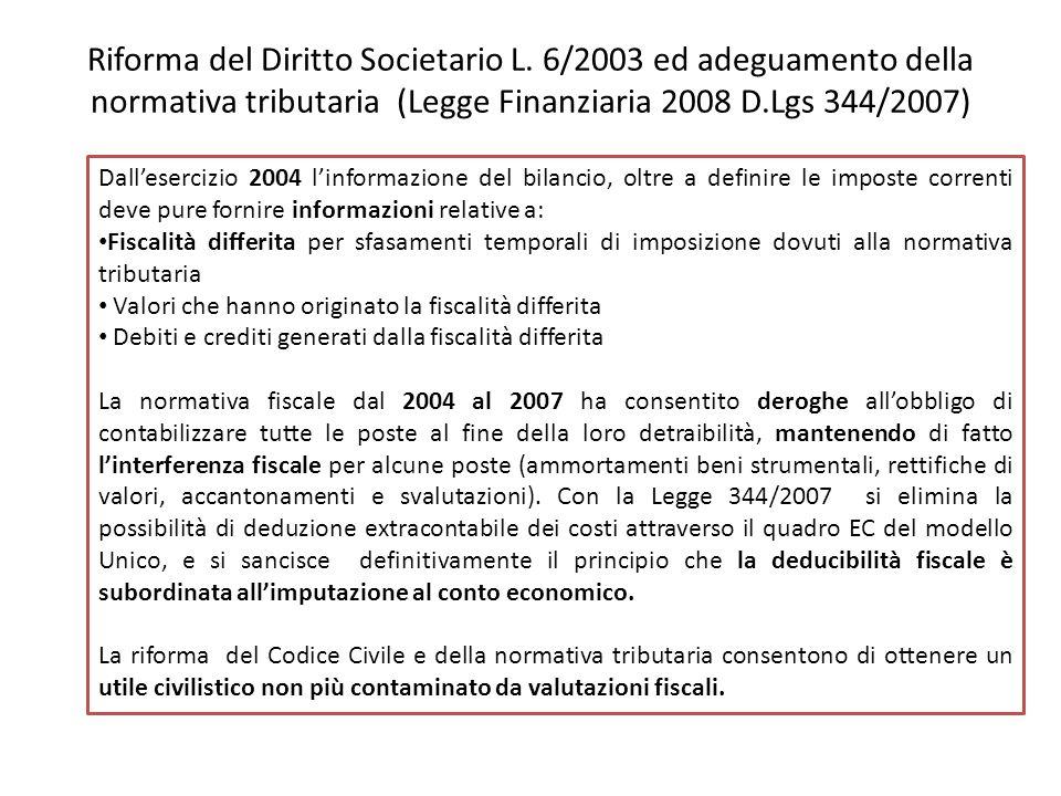 Riforma del Diritto Societario L.