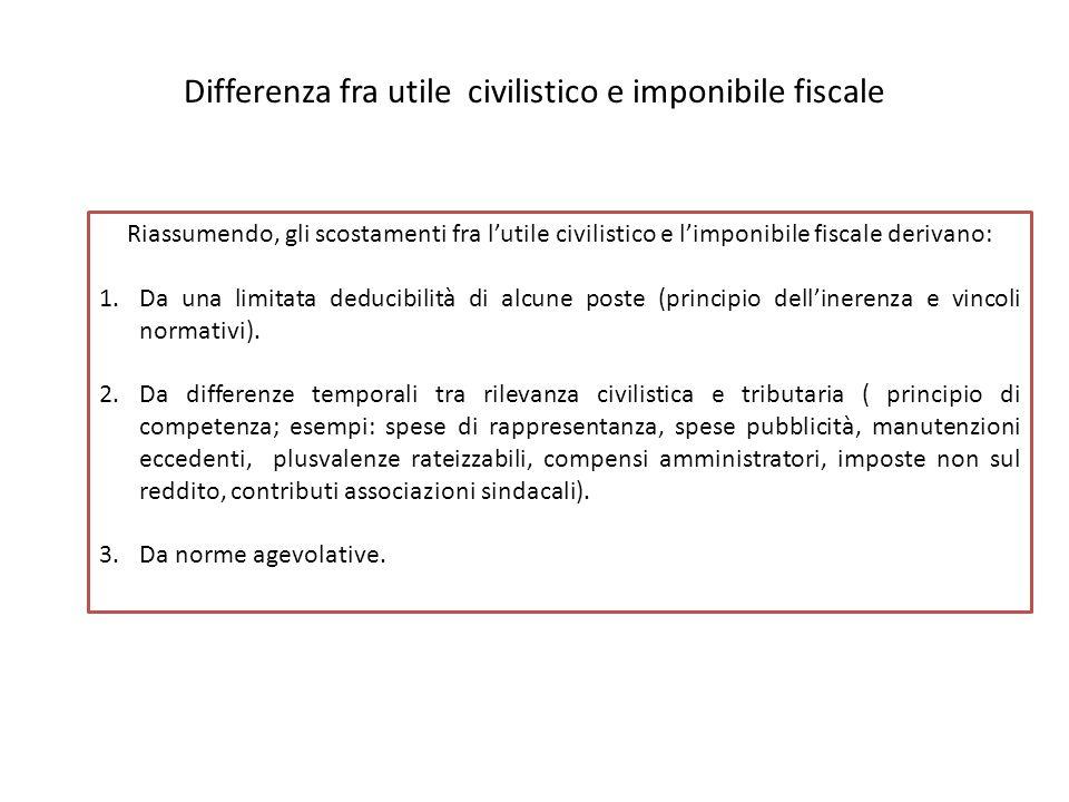 Differenza fra utile civilistico e imponibile fiscale Riassumendo, gli scostamenti fra l'utile civilistico e l'imponibile fiscale derivano: 1.Da una limitata deducibilità di alcune poste (principio dell'inerenza e vincoli normativi).
