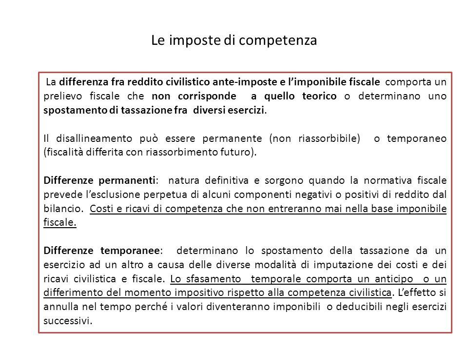 Le imposte di competenza La differenza fra reddito civilistico ante-imposte e l'imponibile fiscale comporta un prelievo fiscale che non corrisponde a quello teorico o determinano uno spostamento di tassazione fra diversi esercizi.