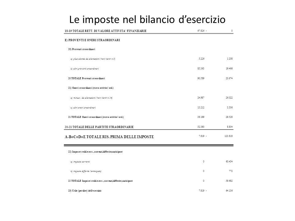 Schema di rilevazione delle imposte Le imposte sul reddito danno origine a due classi di rilevazione: 1.