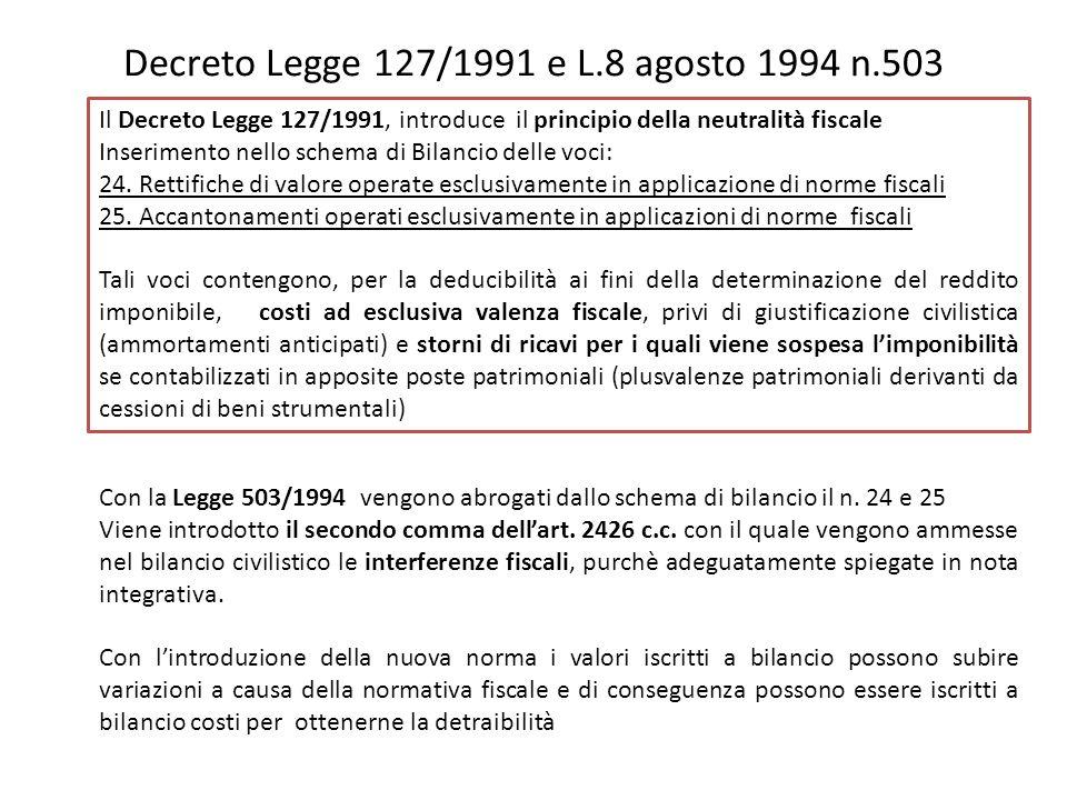 Decreto Legge 127/1991 e L.8 agosto 1994 n.503 Il Decreto Legge 127/1991, introduce il principio della neutralità fiscale Inserimento nello schema di Bilancio delle voci: 24.