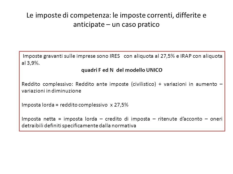 Le imposte di competenza: le imposte correnti, differite e anticipate – un caso pratico Imposte gravanti sulle imprese sono IRES con aliquota al 27,5% e IRAP con aliquota al 3,9%.