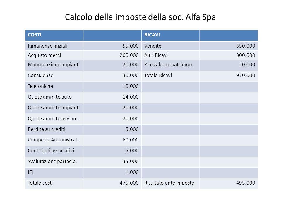 Calcolo delle imposte della soc.