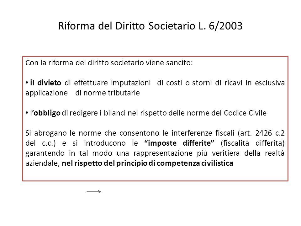 Le interferenze fiscali L'obbligo di imputare al conto economico tutti i componenti negativi di reddito al fine della loro detraibilità fiscale è stato sancito civilisticamente dalla riforma del diritto societario del 2003 e dalla normativa fiscale dalla finanziaria 2008.
